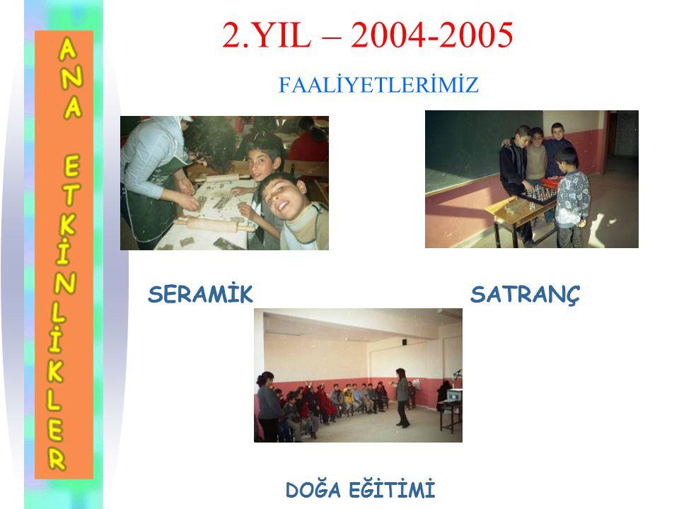 2.YIL – 2004-2005 FAALİYETLERİMİZ HALKOYUNU RESİM