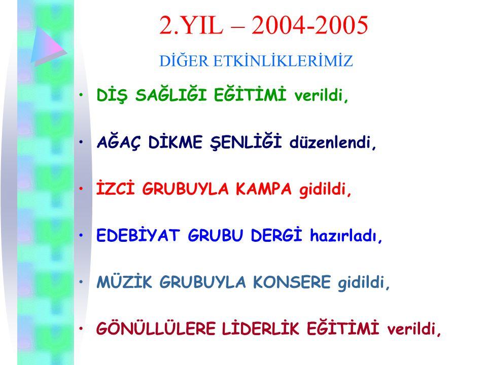 2.YIL – 2004-2005 FAALİYETLERİMİZ İZCİLİK BASKETBOL VOLEYBOL
