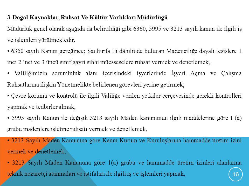 3-Doğal Kaynaklar, Ruhsat Ve Kültür Varlıkları Müdürlüğü Müdürlük genel olarak aşağıda da belirtildiği gibi 6360, 5995 ve 3213 sayılı kanun ile ilgili iş ve işlemleri yürütmektedir.