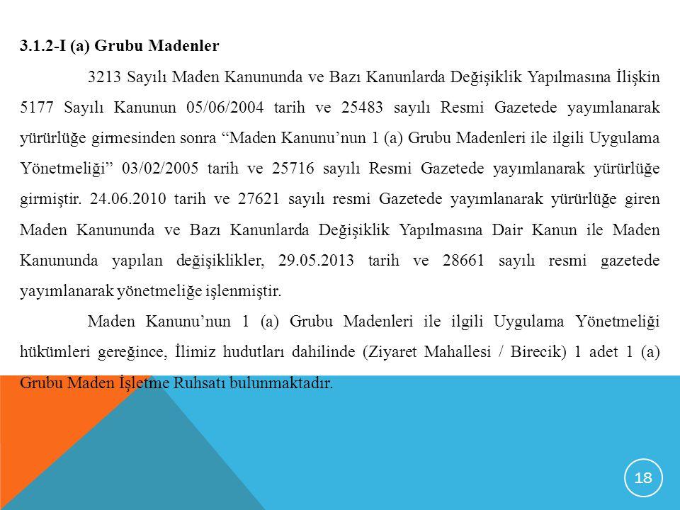 3.1.2-I (a) Grubu Madenler 3213 Sayılı Maden Kanununda ve Bazı Kanunlarda Değişiklik Yapılmasına İlişkin 5177 Sayılı Kanunun 05/06/2004 tarih ve 25483 sayılı Resmi Gazetede yayımlanarak yürürlüğe girmesinden sonra Maden Kanunu'nun 1 (a) Grubu Madenleri ile ilgili Uygulama Yönetmeliği 03/02/2005 tarih ve 25716 sayılı Resmi Gazetede yayımlanarak yürürlüğe girmiştir.