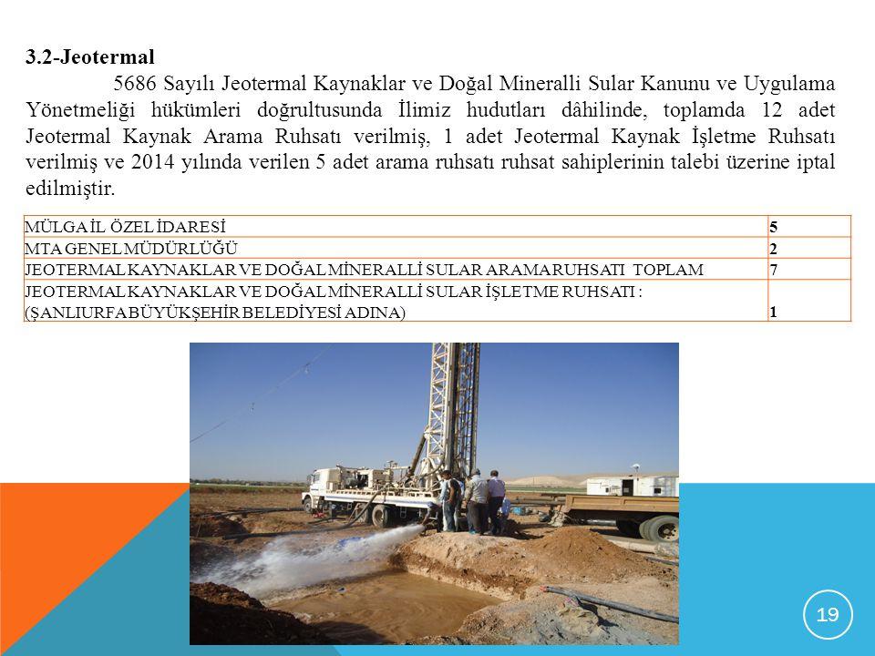 3.2-Jeotermal 5686 Sayılı Jeotermal Kaynaklar ve Doğal Mineralli Sular Kanunu ve Uygulama Yönetmeliği hükümleri doğrultusunda İlimiz hudutları dâhilinde, toplamda 12 adet Jeotermal Kaynak Arama Ruhsatı verilmiş, 1 adet Jeotermal Kaynak İşletme Ruhsatı verilmiş ve 2014 yılında verilen 5 adet arama ruhsatı ruhsat sahiplerinin talebi üzerine iptal edilmiştir.
