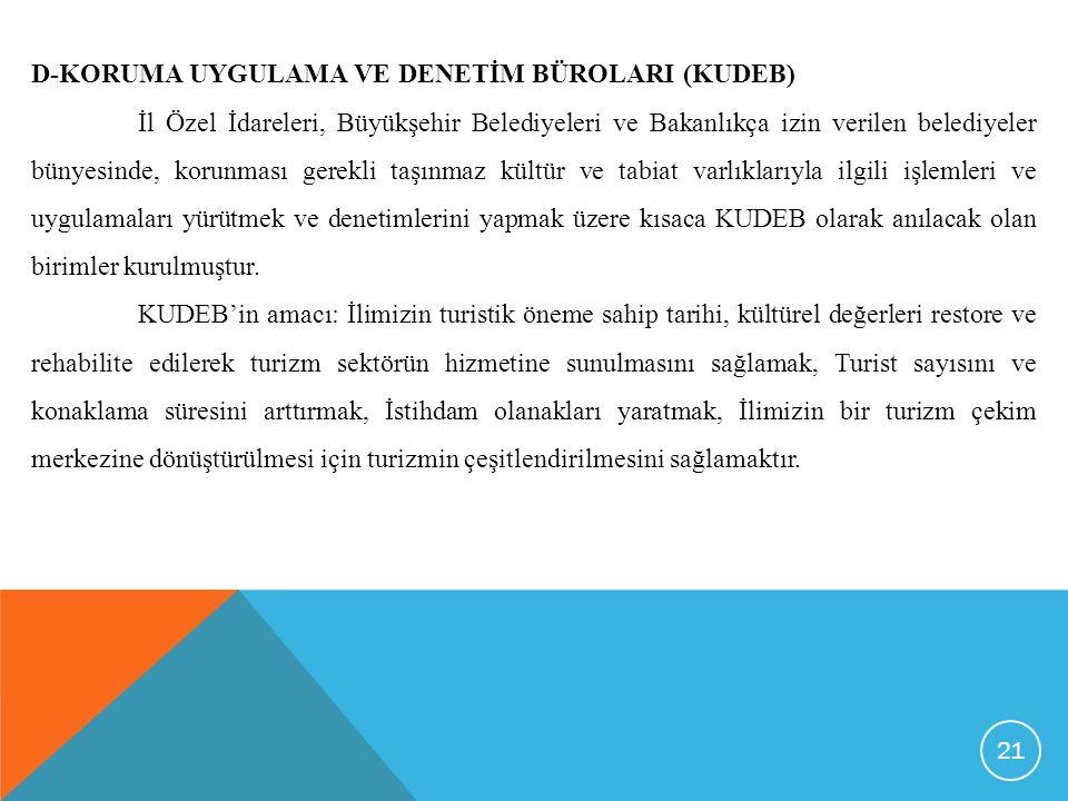 D-KORUMA UYGULAMA VE DENETİM BÜROLARI (KUDEB) İl Özel İdareleri, Büyükşehir Belediyeleri ve Bakanlıkça izin verilen belediyeler bünyesinde, korunması