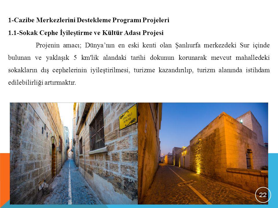 1-Cazibe Merkezlerini Destekleme Programı Projeleri 1.1-Sokak Cephe İyileştirme ve Kültür Adası Projesi Projenin amacı; Dünya'nın en eski kenti olan Ş