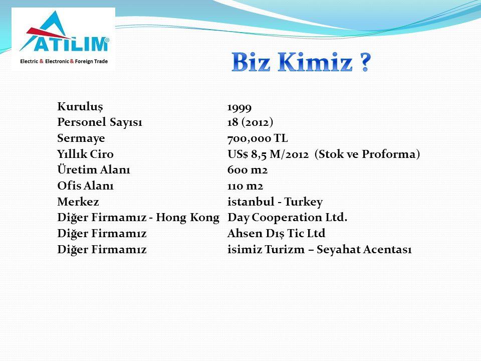 Kuruluş 1999 Personel Sayısı18 (2012) Sermaye 700,000 TL Yıllık Ciro US$ 8,5 M/2012 (Stok ve Proforma) Üretim Alanı 600 m2 Ofis Alanı110 m2 Merkezistanbul - Turkey Diğer Firmamız - Hong Kong Day Cooperation Ltd.