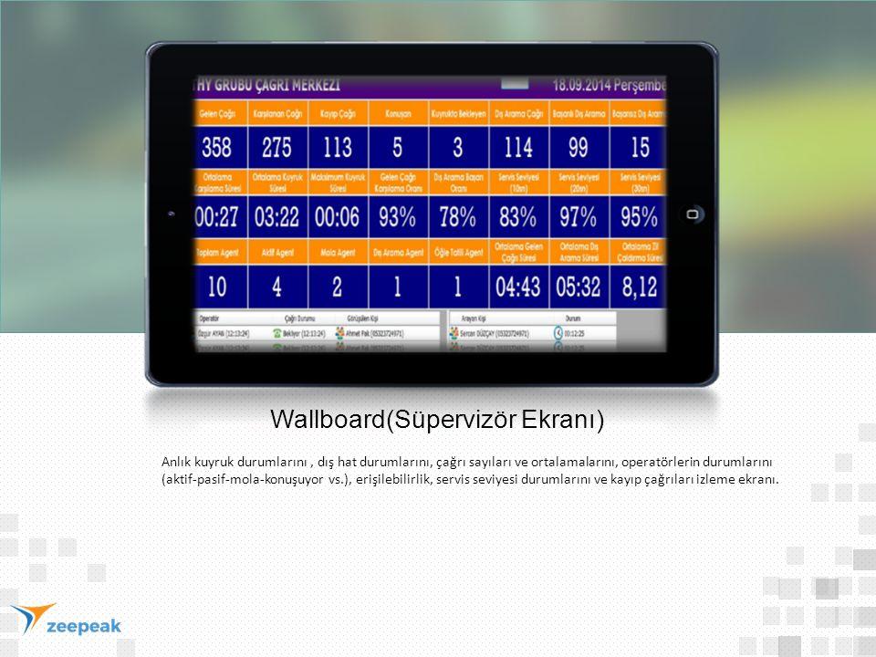 Wallboard(Süpervizör Ekranı) Anlık kuyruk durumlarını, dış hat durumlarını, çağrı sayıları ve ortalamalarını, operatörlerin durumlarını (aktif-pasif-m