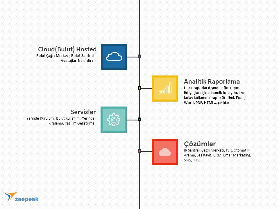 Cloud(Bulut) Hosted Bulut Çağrı Merkezi, Bulut Santral Avatajları Nelerdir? Analitik Raporlama Hazır raporlar dışında, tüm rapor ihtiyaçları için dina