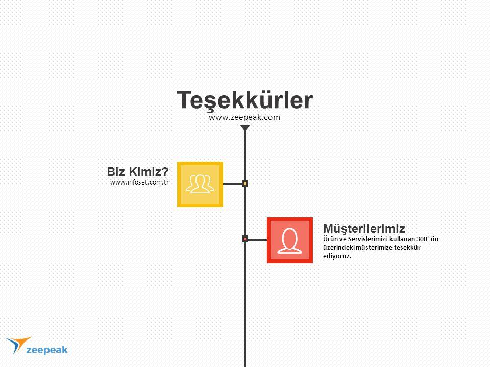 Zeepeak Tümleşik İletişim Platformu İnfoset Ltd.Şti.