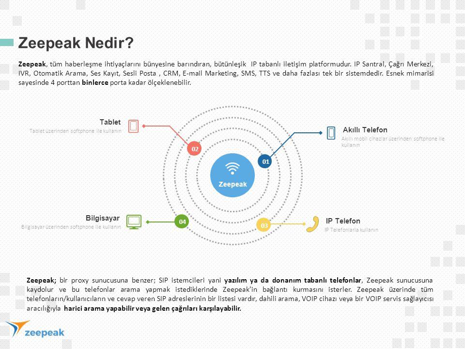 Zeepeak Nedir? Akıllı mobil cihazlar üzerinden softphone ile kullanın Akıllı Telefon 01 02 03 04 IP Telefonlarla kullanın IP Telefon Tablet üzerinden