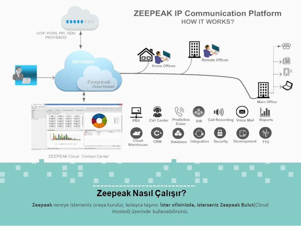 Zeepeak Nasıl Çalışır? Zeepeak nereye isterseniz oraya kurulur, kolayca taşınır. İster ofisinizde, isterseniz Zeepeak Bulut(Cloud Hosted) üzerinde kul