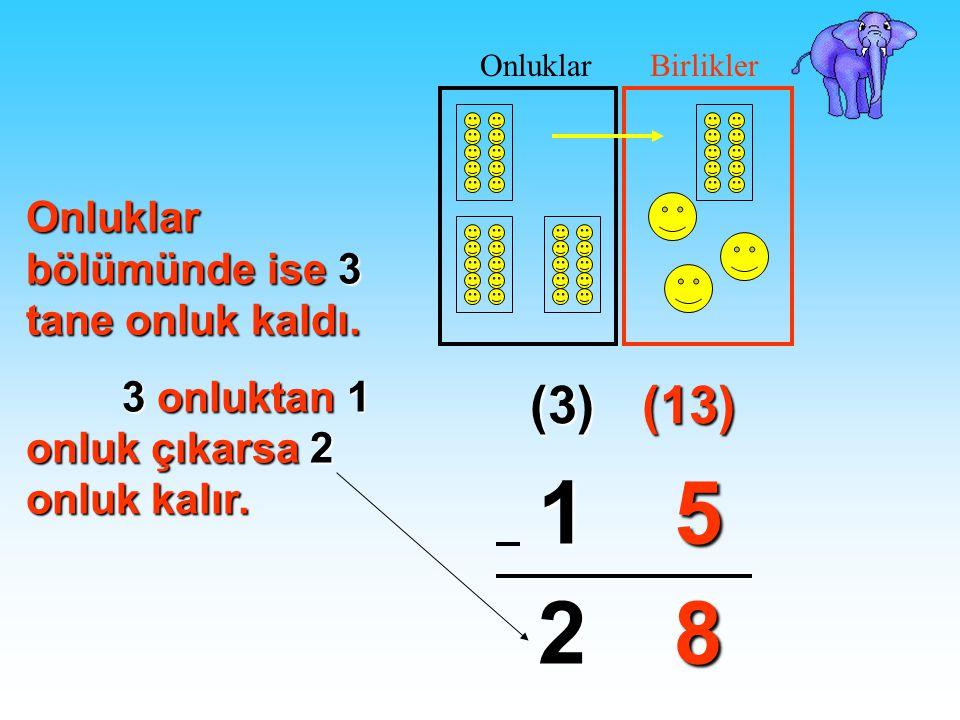 4 51 8? BirliklerOnluklar Şimdi 13 birlikten 5 birlik çıkarabiliriz: 13 birlikten 5 birlik çıkarsa 8 birlik kalır. (13)