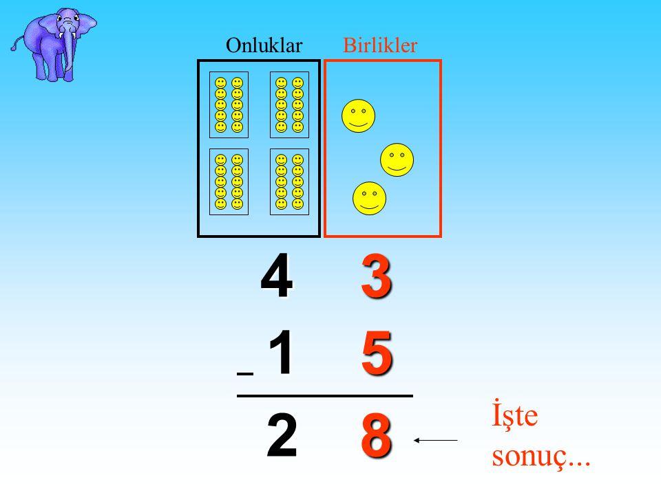 (3) (13) 51 82 BirliklerOnluklar Onluklar bölümünde ise 3 tane onluk kaldı. 3 onluktan 1 onluk çıkarsa 2 onluk kalır.