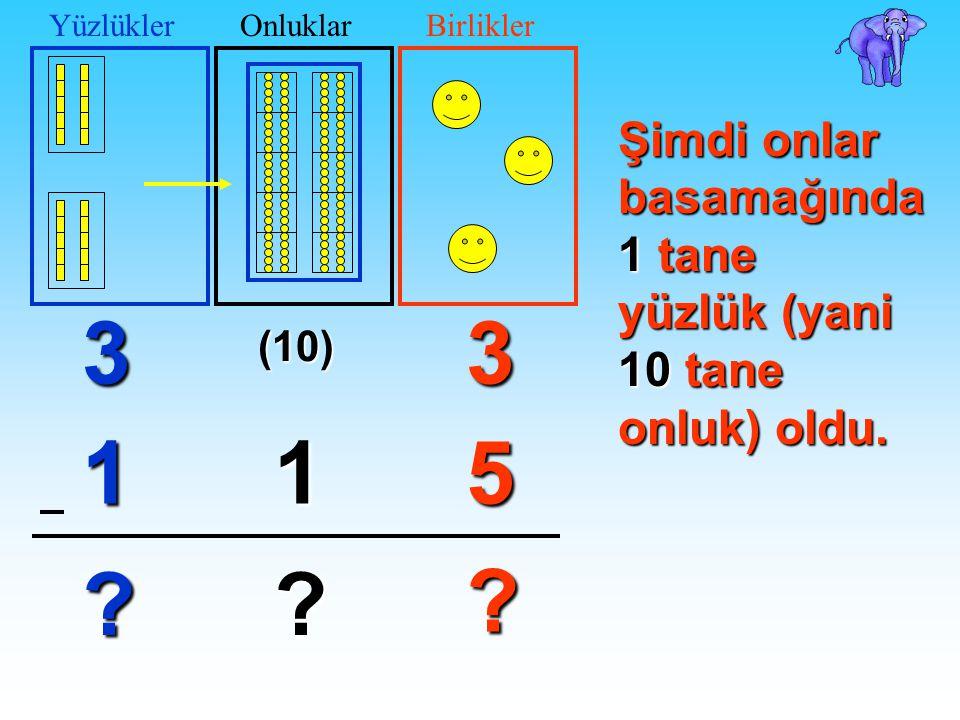 (10) 3 51 ? ? 3 1 ? YüzlüklerOnluklarBirlikler 3 birlikten 5 birlik çıkmadığı için onluklardan 1 onluk almamız gerekiyor. Ancak onluklar bölümünde hiç