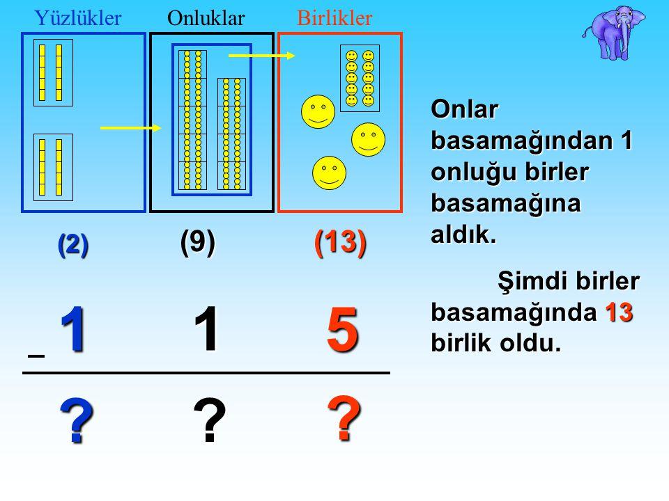 (10) 3 51 ? ? (2) 1 ? YüzlüklerOnluklarBirliklerYüzler basamağında ise 2 tane yüzlük kaldı.