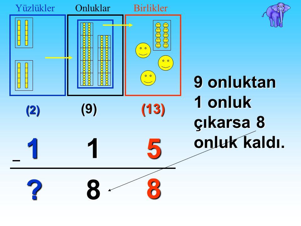 (9)(13) 51 8 ? (2) 1 ? YüzlüklerOnluklarBirlikler13 birlikten 5 birlik çıkarsa 8 birlik kaldı.