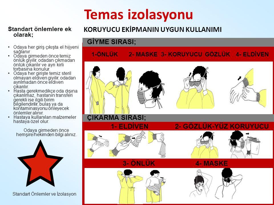 Standart Önlemler ve İzolasyonEnfeksiyon Kontrol Hemşireliği Eğitim Paketi Temas izolasyonu Standart önlemlere ek olarak; Odaya her giriş çıkışta el h