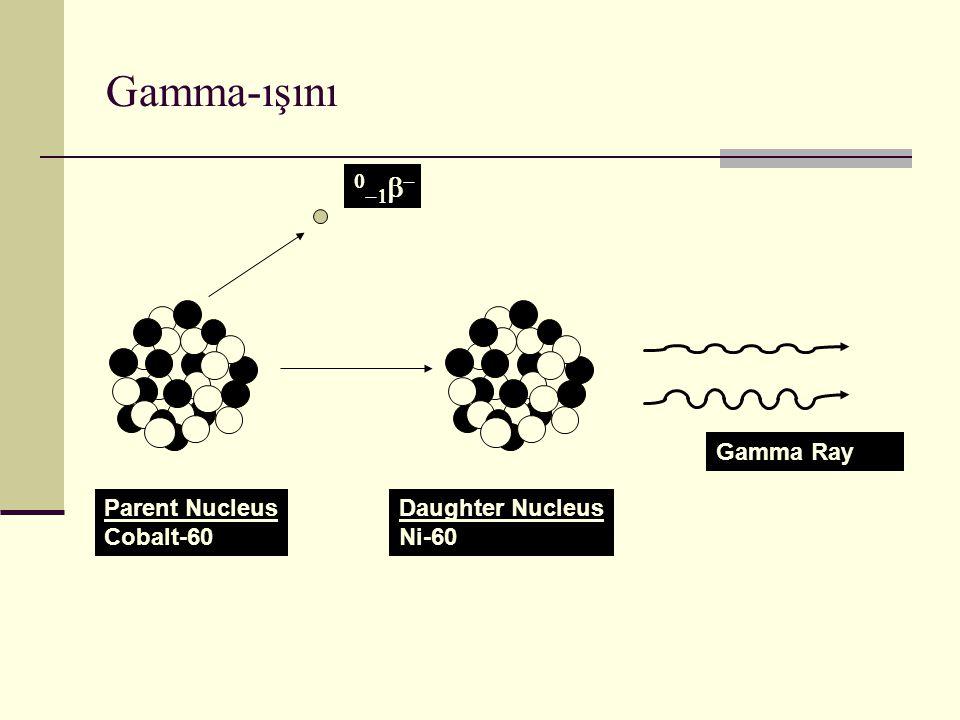 Gamma-ışını     Gamma Ray Daughter Nucleus Ni-60 Parent Nucleus Cobalt-60