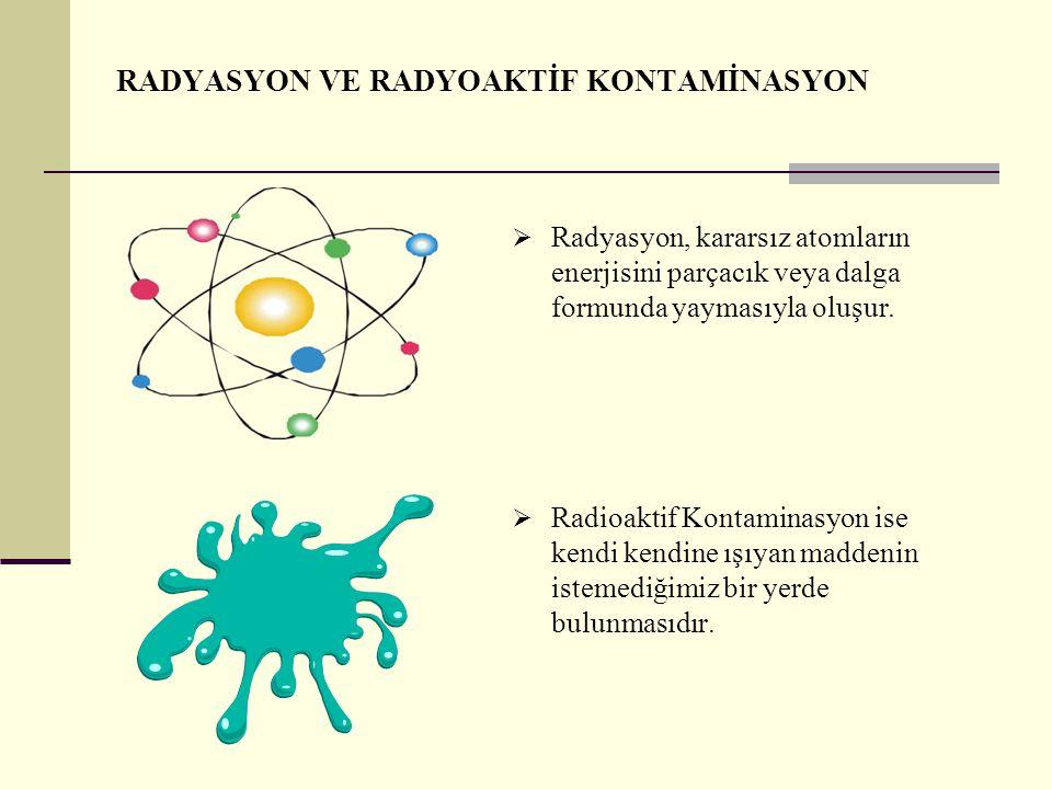 RADYASYON VE RADYOAKTİF KONTAMİNASYON  Radyasyon, kararsız atomların enerjisini parçacık veya dalga formunda yaymasıyla oluşur.  Radioaktif Kontamin