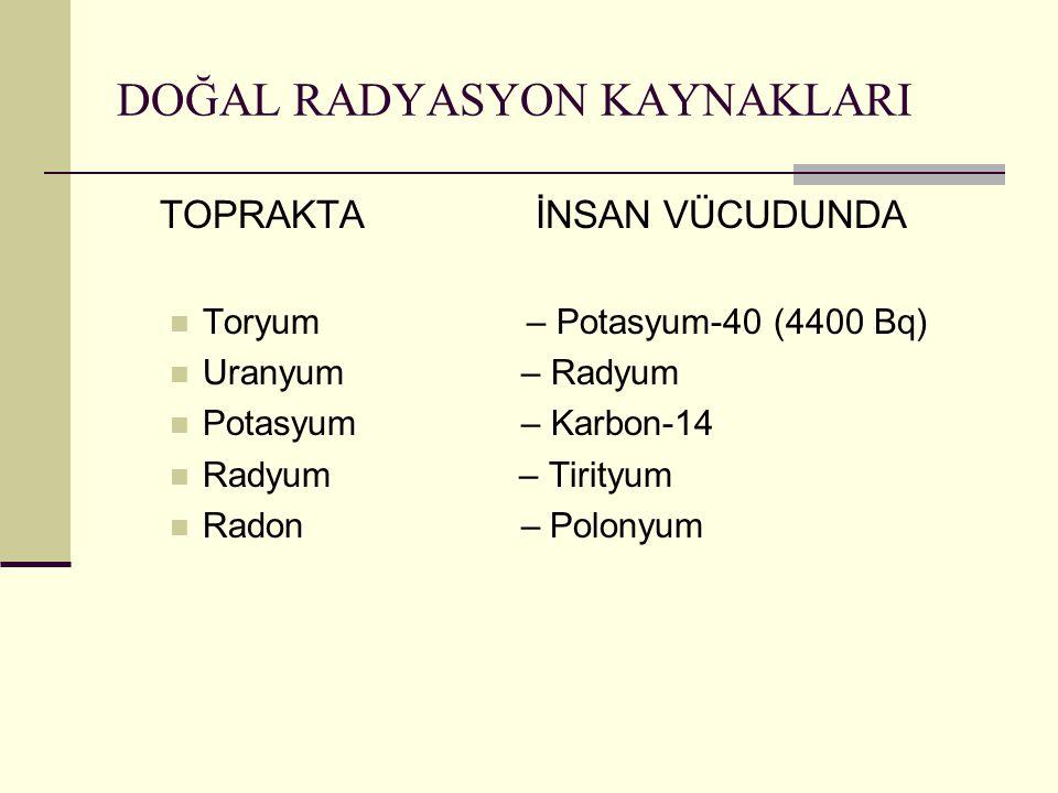 TOPRAKTA İNSAN VÜCUDUNDA Toryum – Potasyum-40 (4400 Bq) Uranyum – Radyum Potasyum – Karbon-14 Radyum – Tirityum Radon – Polonyum DOĞAL RADYASYON KAYNA