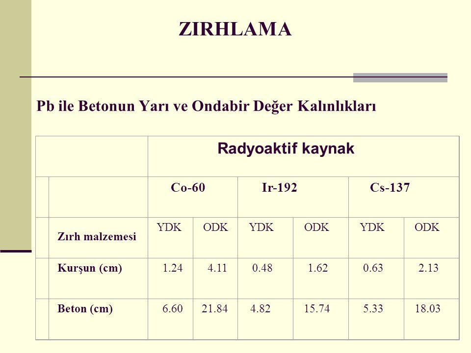ZIRHLAMA Pb ile Betonun Yarı ve Ondabir Değer Kalınlıkları Radyoaktif kaynak Co-60Ir-192Cs-137 Zırh malzemesi YDKODKYDKODKYDKODK Kurşun (cm) 1.24 4.11