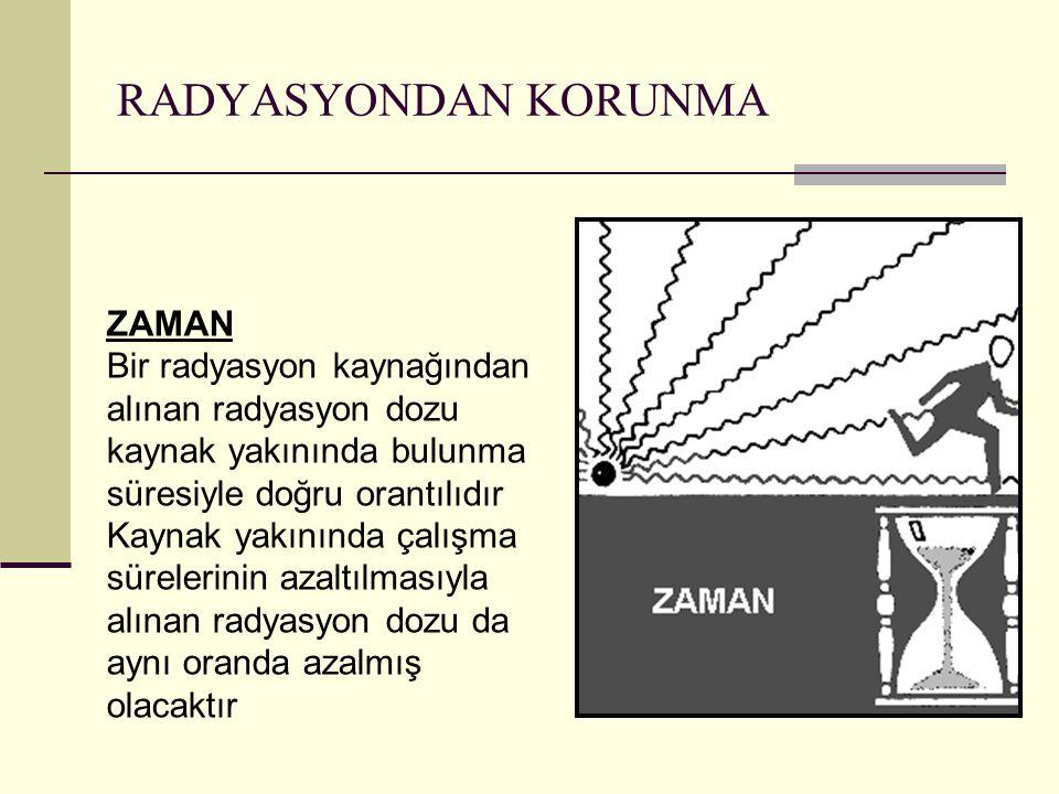 RADYASYONDAN KORUNMA ZAMAN Bir radyasyon kaynağından alınan radyasyon dozu kaynak yakınında bulunma süresiyle doğru orantılıdır Kaynak yakınında çalış