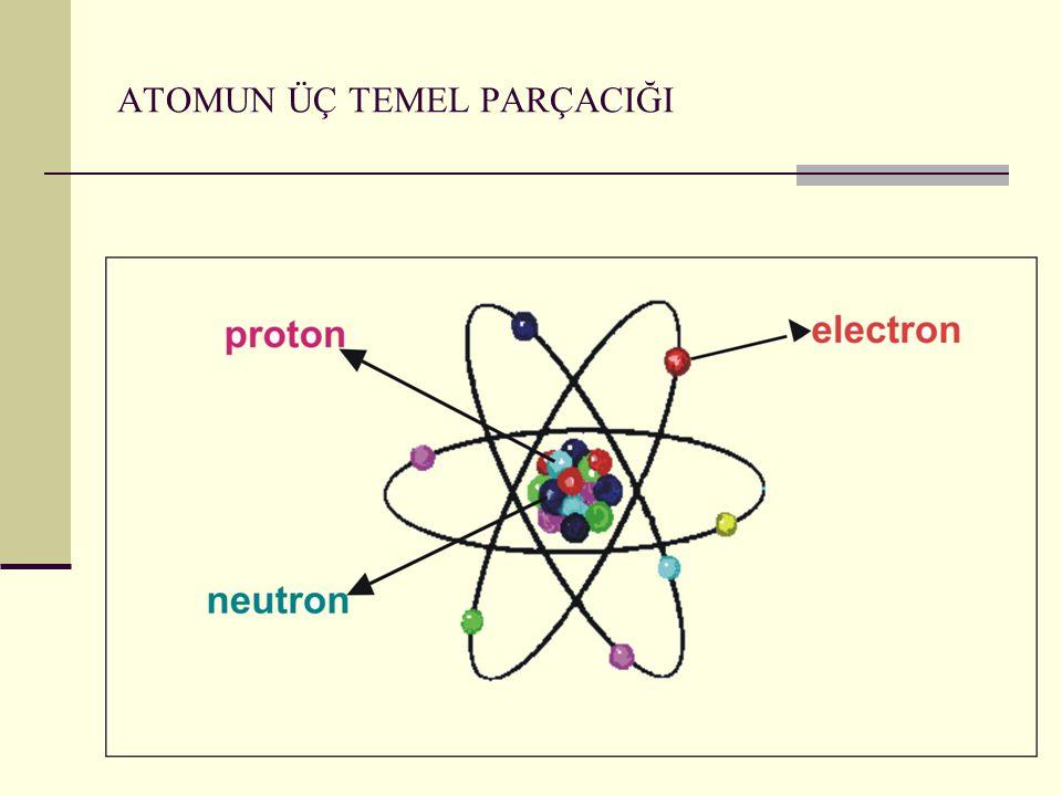 RADYOAKTİVİTE En basit çekirdek olan hidrojen çekirdeği sadece protondan oluşmuş, bundan başka bütün diğer çekirdekler nötron ve protonlardan oluşmuştur.