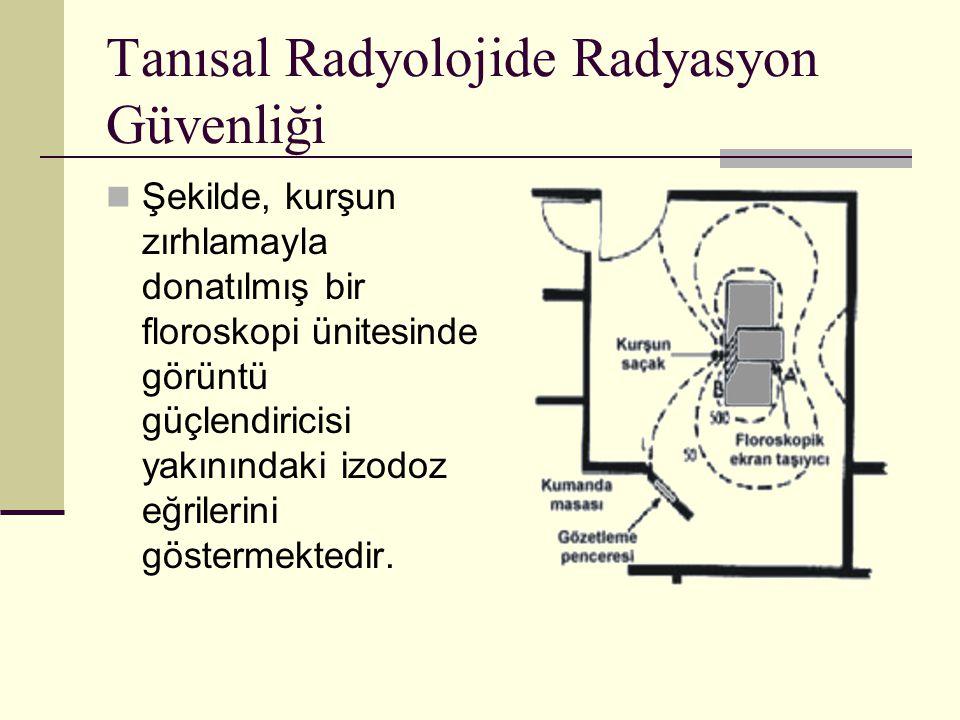 Tanısal Radyolojide Radyasyon Güvenliği Şekilde, kurşun zırhlamayla donatılmış bir floroskopi ünitesinde görüntü güçlendiricisi yakınındaki izodoz eğr