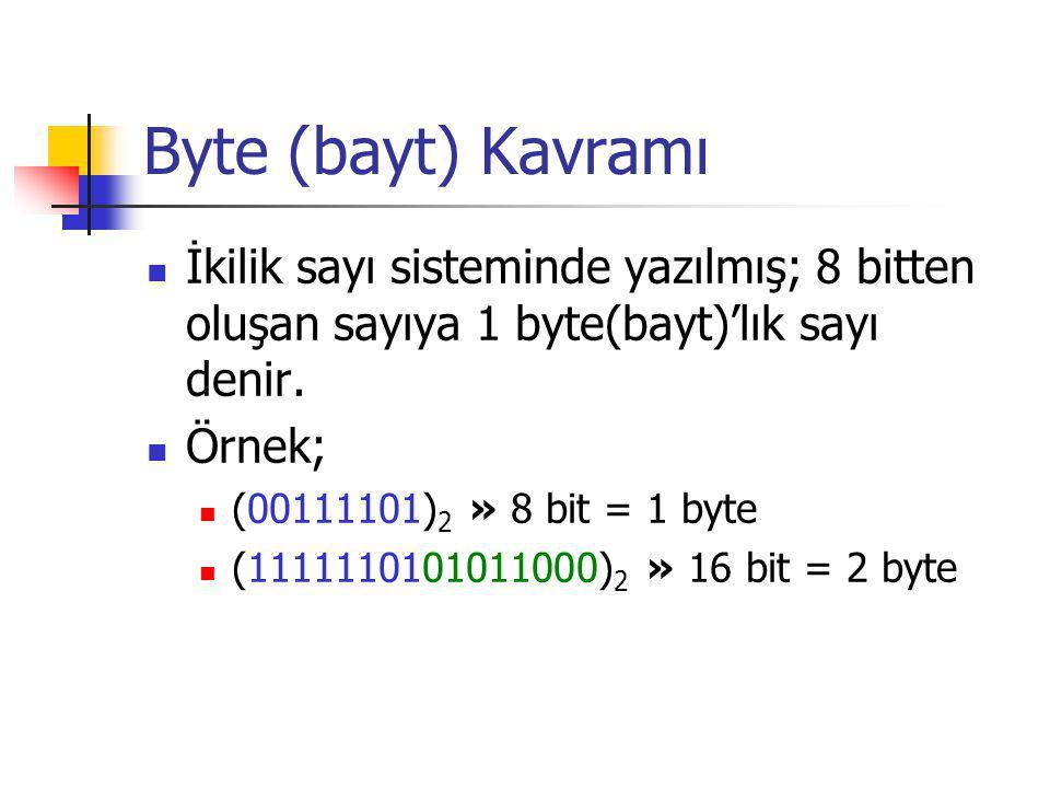Byte (bayt) Kavramı İkilik sayı sisteminde yazılmış; 8 bitten oluşan sayıya 1 byte(bayt)'lık sayı denir.