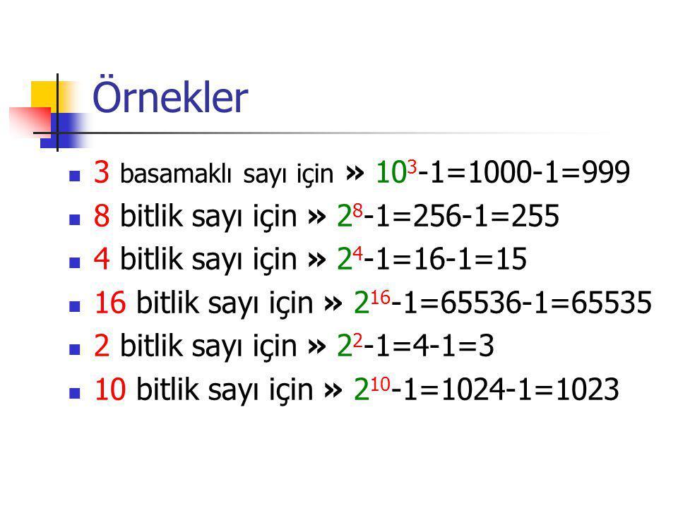Örnekler 3 basamaklı sayı için » 10 3 -1=1000-1=999 8 bitlik sayı için » 2 8 -1=256-1=255 4 bitlik sayı için » 2 4 -1=16-1=15 16 bitlik sayı için » 2 16 -1=65536-1=65535 2 bitlik sayı için » 2 2 -1=4-1=3 10 bitlik sayı için » 2 10 -1=1024-1=1023