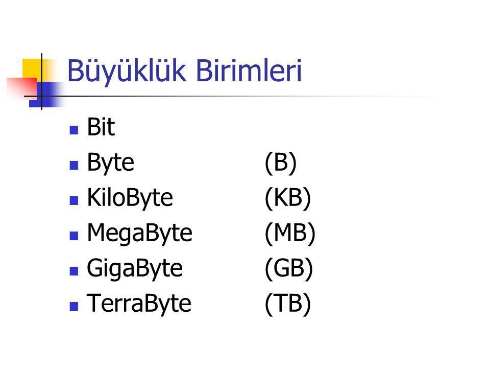 Büyüklük Birimleri Bit Byte(B) KiloByte (KB) MegaByte (MB) GigaByte (GB) TerraByte(TB)