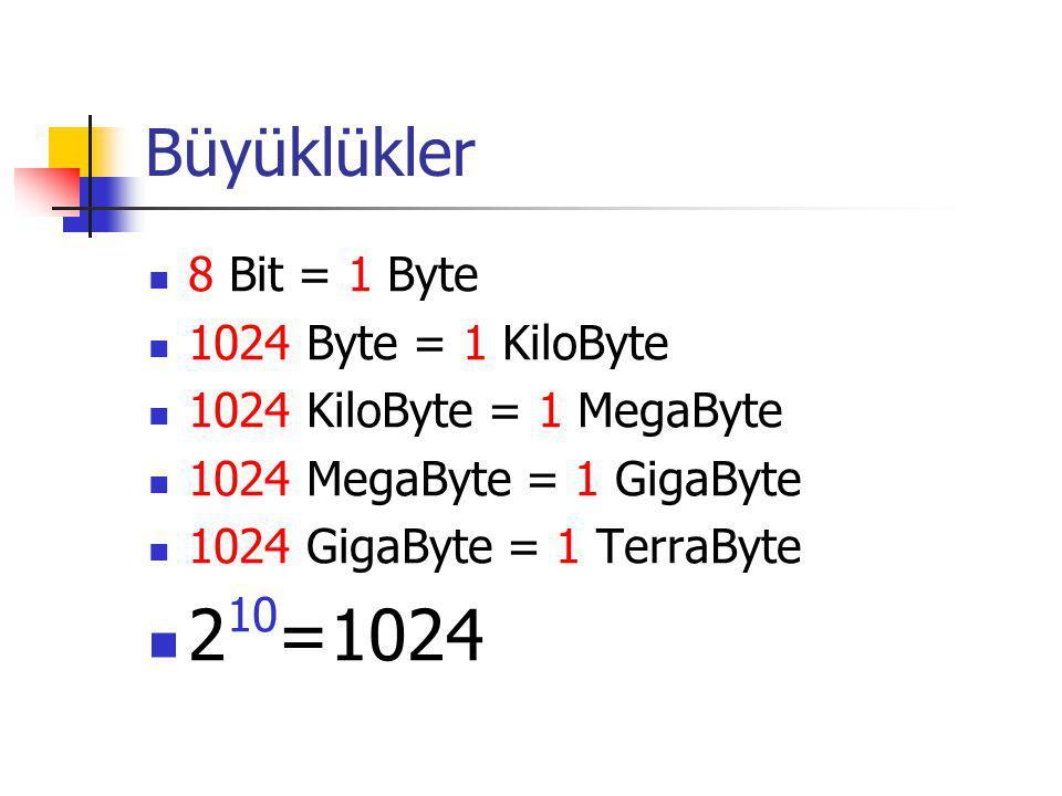 Büyüklükler 8 Bit = 1 Byte 1024 Byte = 1 KiloByte 1024 KiloByte = 1 MegaByte 1024 MegaByte = 1 GigaByte 1024 GigaByte = 1 TerraByte 2 10 =1024