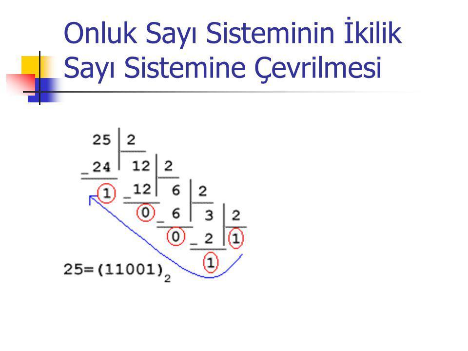 Onluk Sayı Sisteminin İkilik Sayı Sistemine Çevrilmesi