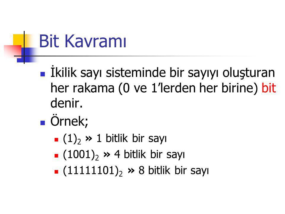 Bit Kavramı İkilik sayı sisteminde bir sayıyı oluşturan her rakama (0 ve 1'lerden her birine) bit denir.