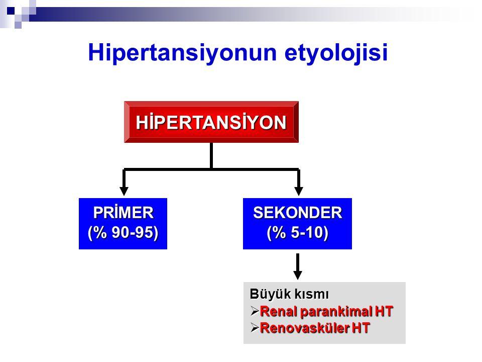 Hipertansiyonun etyolojisi PRİMER (% 90-95) SEKONDER (% 5-10) HİPERTANSİYON Büyük kısmı  Renal parankimal HT  Renovasküler HT