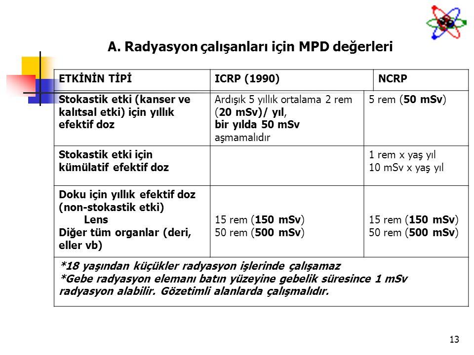 13 ETKİNİN TİPİICRP (1990)NCRP Stokastik etki (kanser ve kalıtsal etki) için yıllık efektif doz Ardışık 5 yıllık ortalama 2 rem (20 mSv)/ yıl, bir yıl