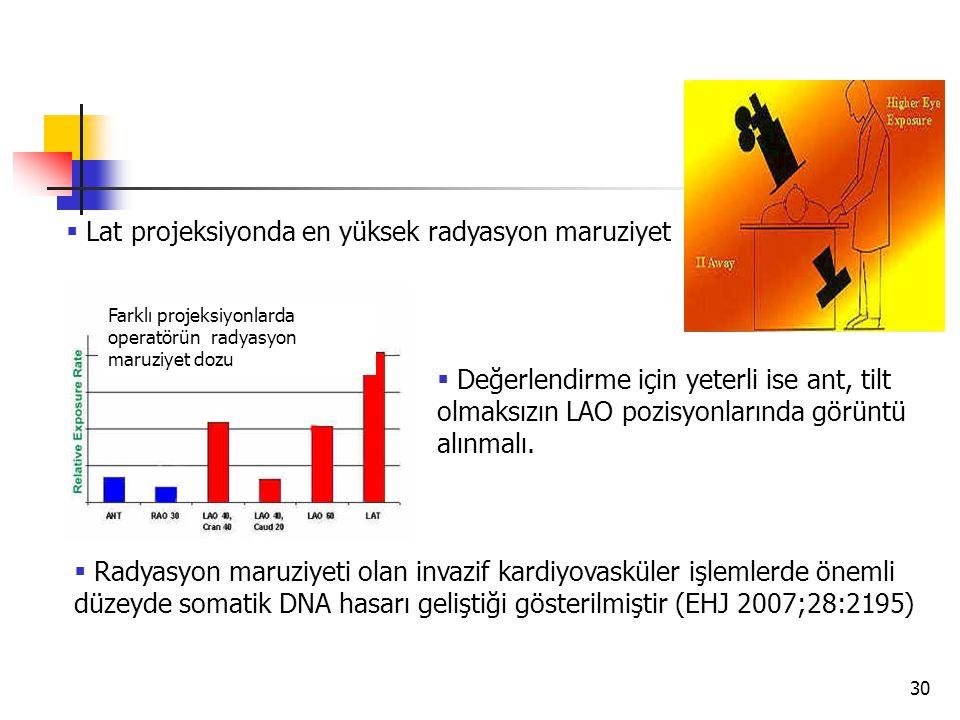 30 Farklı projeksiyonlarda operatörün radyasyon maruziyet dozu  Lat projeksiyonda en yüksek radyasyon maruziyet  Değerlendirme için yeterli ise ant,