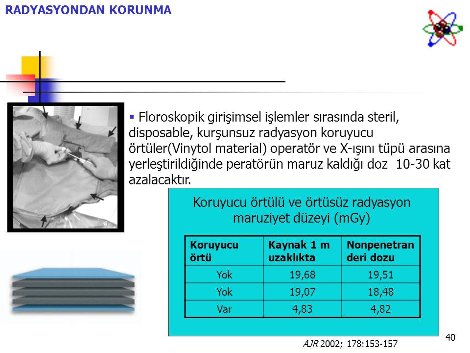 40  Floroskopik girişimsel işlemler sırasında steril, disposable, kurşunsuz radyasyon koruyucu örtüler(Vinytol material) operatör ve X-ışını tüpü ara