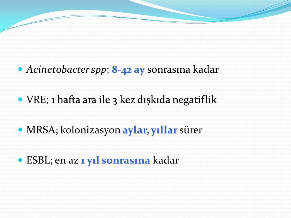 8-42 ay Acinetobacter spp; 8-42 ay sonrasına kadar VRE; 1 hafta ara ile 3 kez dışkıda negatiflik aylar, yıllar MRSA; kolonizasyon aylar, yıllar sürer