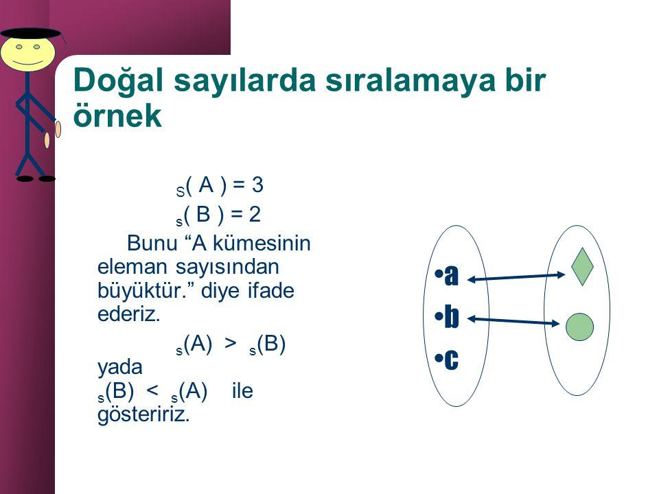 Doğal sayılarda sıralamaya bir örnek S ( A ) = 3 s ( B ) = 2 Bunu A kümesinin eleman sayısından büyüktür. diye ifade ederiz.