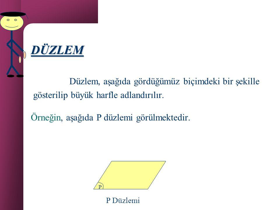 DÜZLEM DÜZLEM Tanım: Boş bir kağıt parçasının yüzeyini tamamen noktalarla doldurduğumuzda elde ettiğimiz şekle, düzlem parçası denir. Bir düzlem parça
