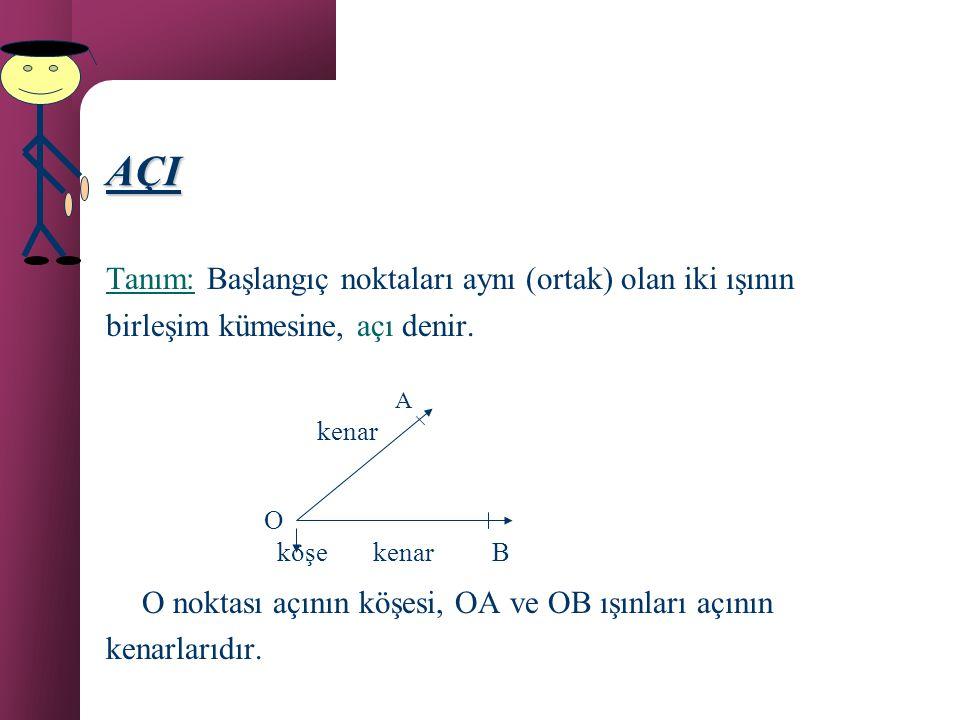 DOĞRU PARÇASI Tanım: Aşağıdaki gibi iki A ve B noktalarını alalım. Bu noktaları ve aralarını cetvelle birleştirdiğimizde meydana gelen noktalar kümesi
