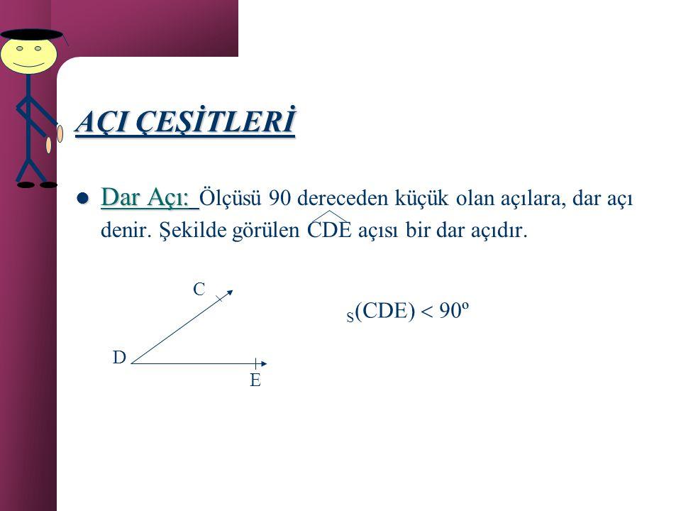 AÇI ÇEŞİTLERİ Dik Açı: Dik Açı: Ölçüsü 90 º olan açılara, dik açı denir. Şekildeki açını ölçüsü; biçiminde yazılır ve ' AOB açısının ölçüsü 90 dereced