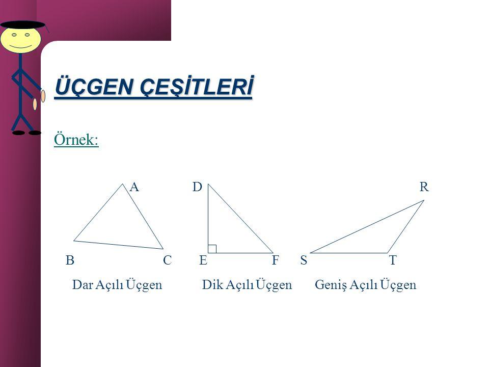 ÜÇGEN ÇEŞİTLERİ Açılarına Göre Üçgen Çeşitleri Açılarına Göre Üçgen Çeşitleri Açılarından her biri dar açı olan üçgenlere dar açılı üçgen, Açılarından