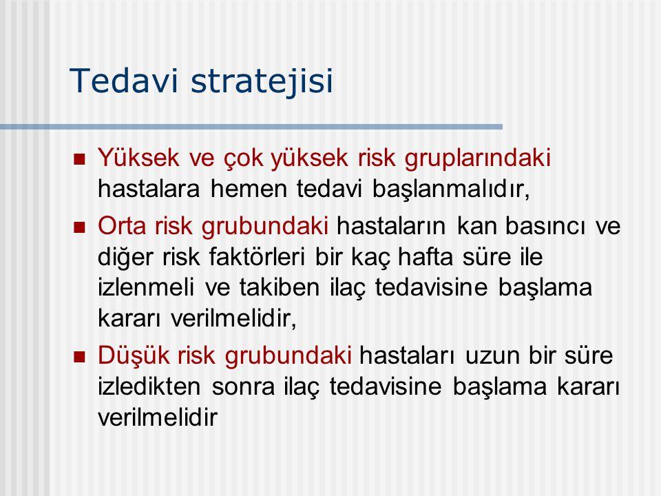 Tedavi stratejisi Yüksek ve çok yüksek risk gruplarındaki hastalara hemen tedavi başlanmalıdır, Orta risk grubundaki hastaların kan basıncı ve diğer r