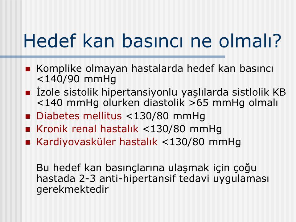 Hedef kan basıncı ne olmalı? Komplike olmayan hastalarda hedef kan basıncı <140/90 mmHg İzole sistolik hipertansiyonlu yaşlılarda sistlolik KB 65 mmHg