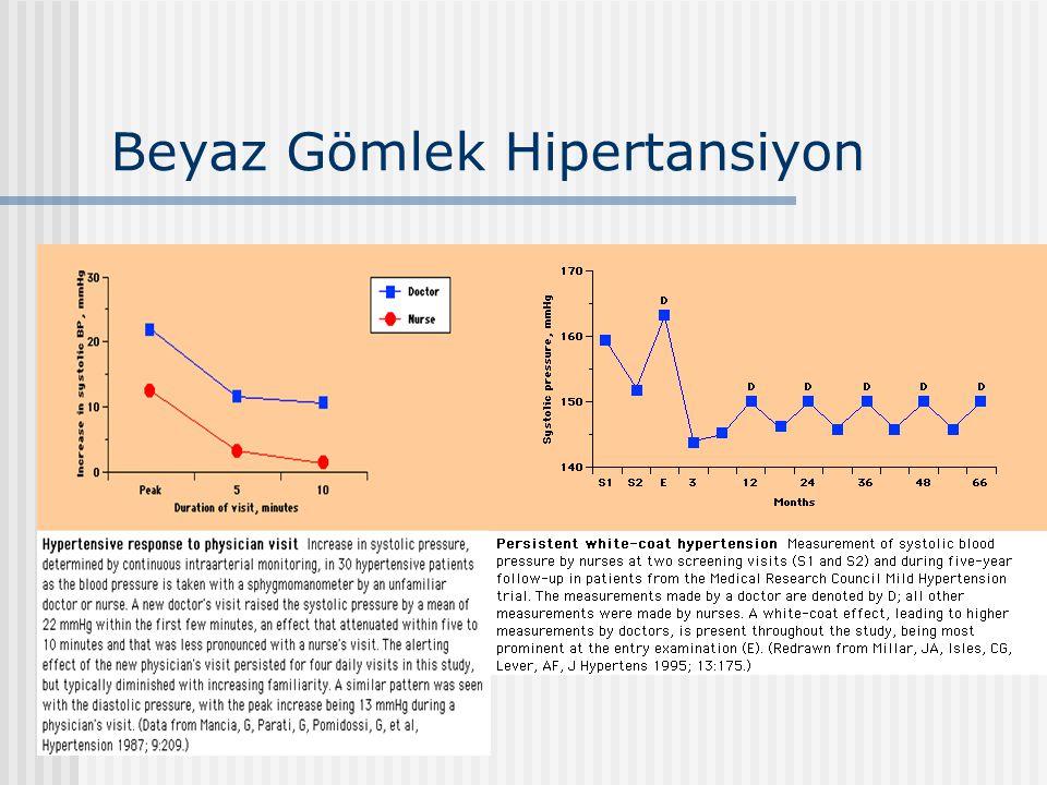 Rezistan Hipertansiyon 3 veya daha fazla antihipertansif tedavi ile KB'nın 60 yaş altında >140/90, 60 yaş üzerinde >160/90 mmHg seyretmesi Nedenleri Tedaviye uyumsuzluk Volum fazlalığı (örn.