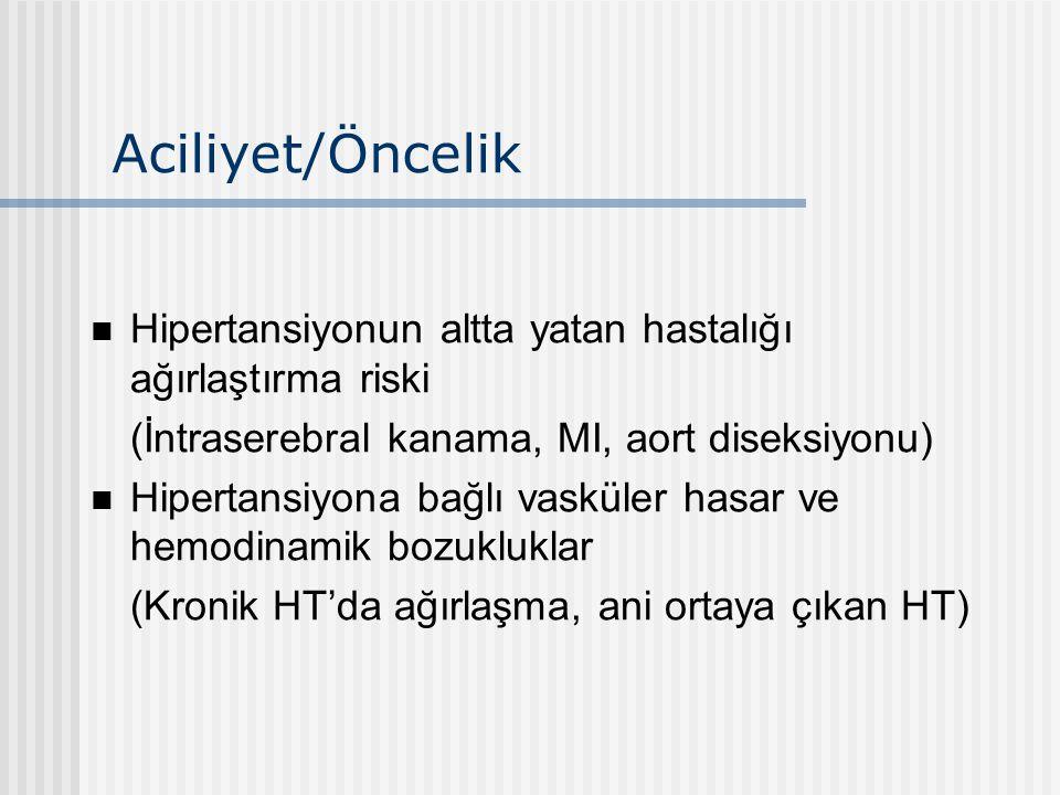 Aciliyet/Öncelik Hipertansiyonun altta yatan hastalığı ağırlaştırma riski (İntraserebral kanama, MI, aort diseksiyonu) Hipertansiyona bağlı vasküler h
