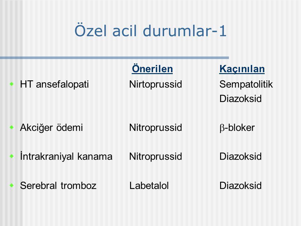 Özel acil durumlar-1 Önerilen Kaçınılan  HT ansefalopatiNirtoprussid Sempatolitik Diazoksid  Akciğer ödemiNitroprussid  -bloker  İntrakraniyal k