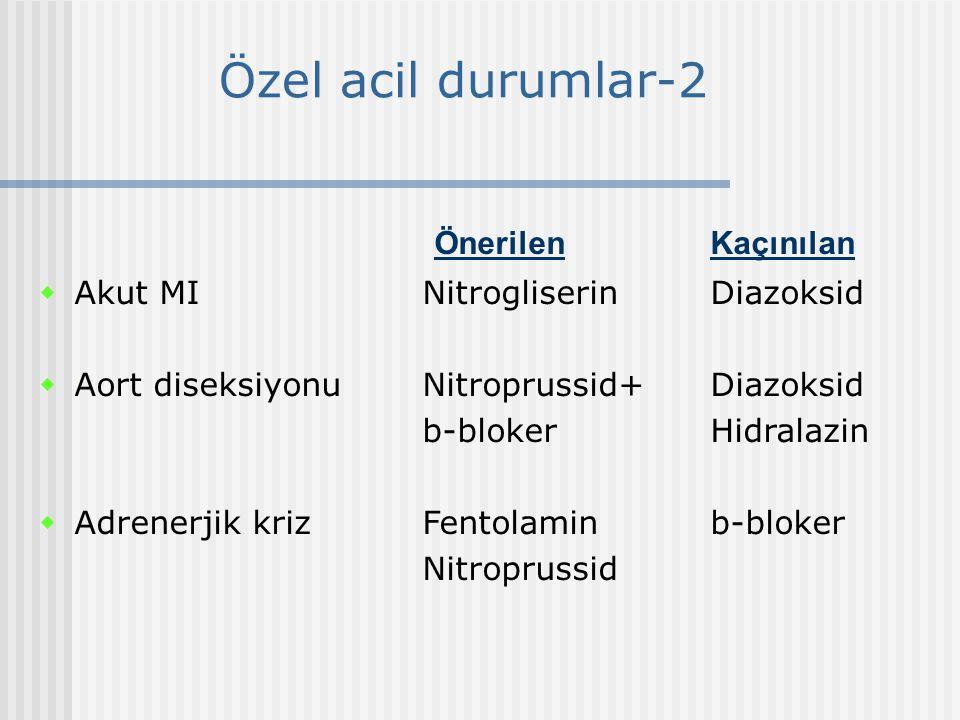 Özel acil durumlar-2 Önerilen Kaçınılan  Akut MINitrogliserinDiazoksid  Aort diseksiyonuNitroprussid+Diazoksid b-blokerHidralazin  Adrenerjik krizF