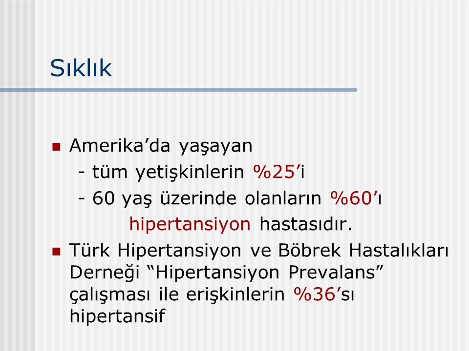 Aciliyet/Öncelik Hipertansiyonun altta yatan hastalığı ağırlaştırma riski (İntraserebral kanama, MI, aort diseksiyonu) Hipertansiyona bağlı vasküler hasar ve hemodinamik bozukluklar (Kronik HT'da ağırlaşma, ani ortaya çıkan HT)