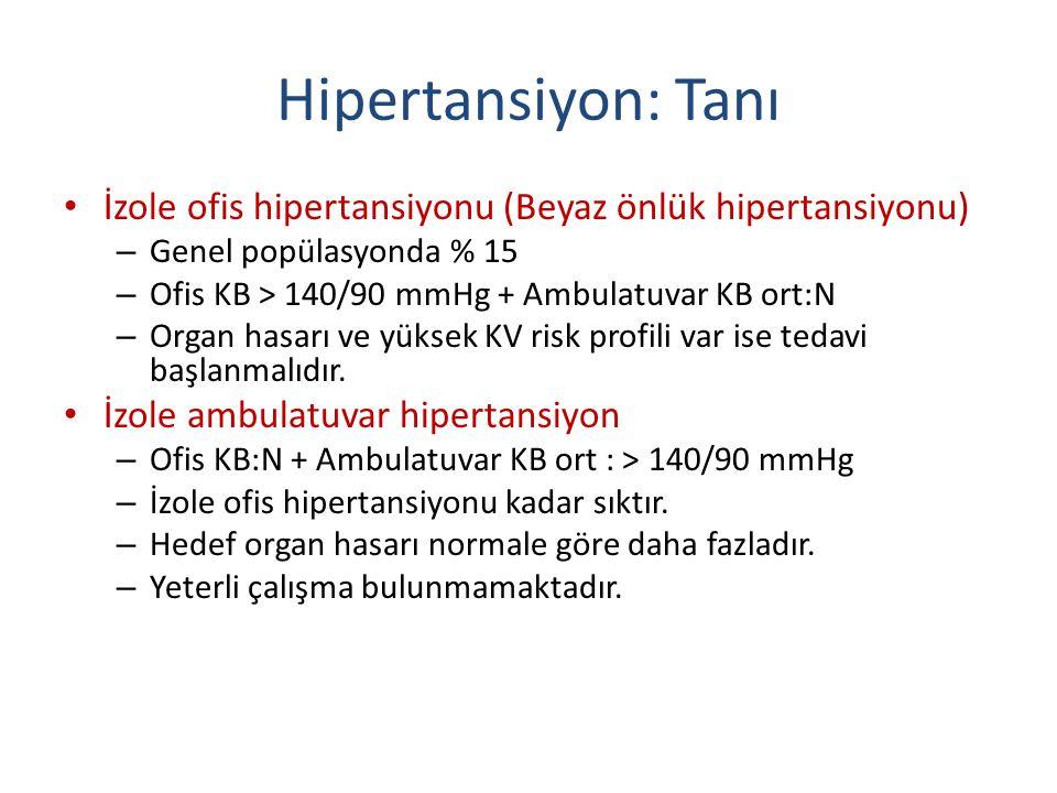 Hipertansiyon: Tanı İzole ofis hipertansiyonu (Beyaz önlük hipertansiyonu) – Genel popülasyonda % 15 – Ofis KB > 140/90 mmHg + Ambulatuvar KB ort:N –